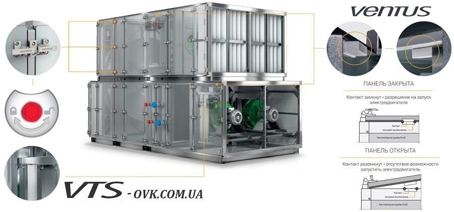 Безопасность вентиляционной установки VENTUS