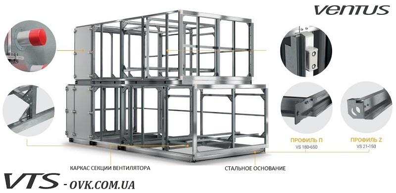 Конструкция корпуса вентиляционной установки VENTUS