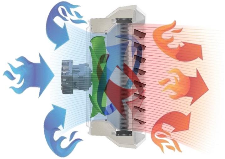 Принцип действия водяного тепловентилятора Volcano