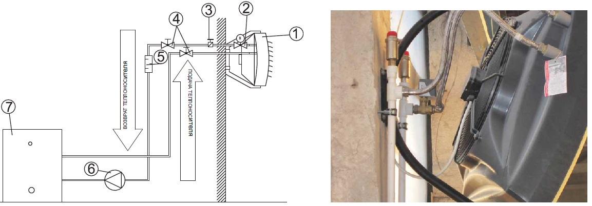 Подключение Volcano к водопроводной системе